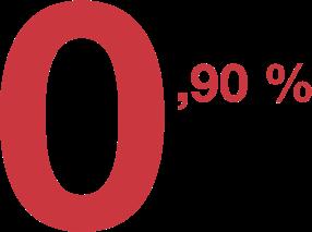 0,90%