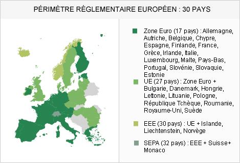 pays membres SEPA