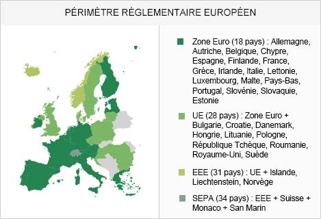 SEPA pays membres