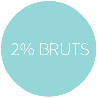 Jeunes actifs 2% Bruts