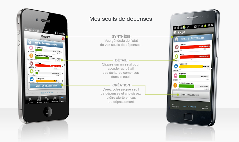 Mes seuils : mobile